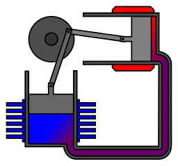 Alphae Stirling engine