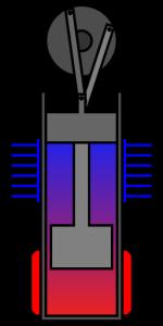 Beta Stirling engine